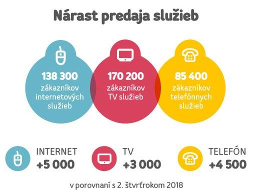 švédština 100 seznamovacích webů zdarma